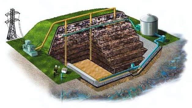 Кропивницький одним із перших має можливість обладнати полігон системою дегазації
