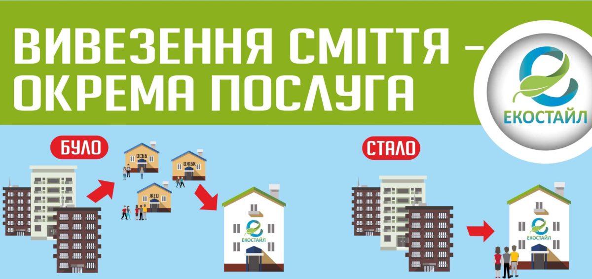 Як платити за вивезення сміття мешканцям багатоквартирних будинків